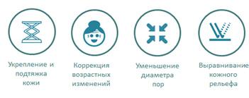 РЕЗУЛЬТАТЫ УЗ ФОНОФОРЕЗА И МИКРОМАССАЖА